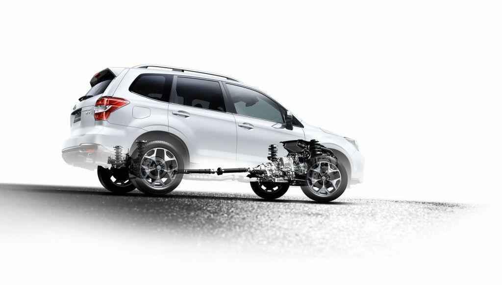 Новые цены на Subaru Forester